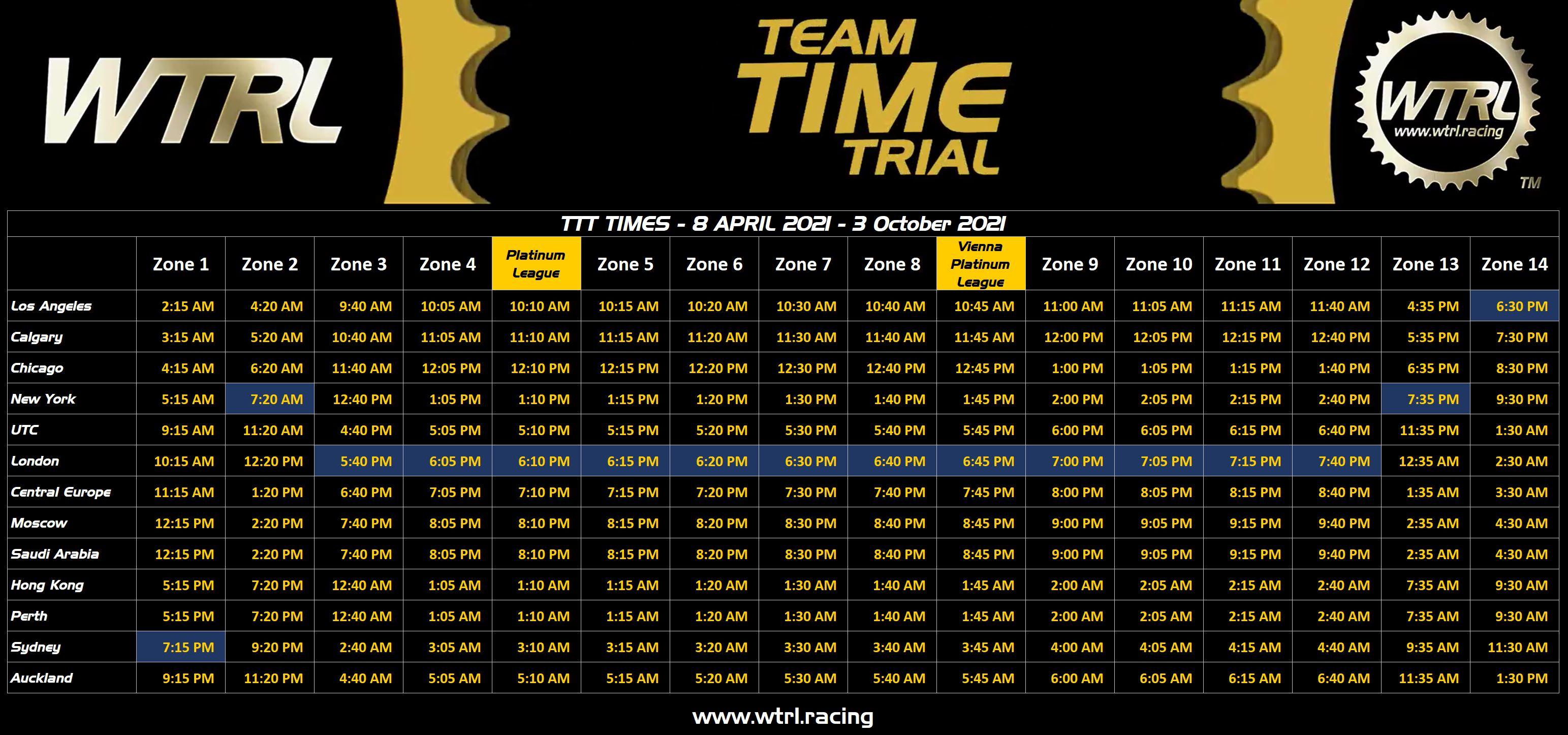 WTRL Team Time Trial Times