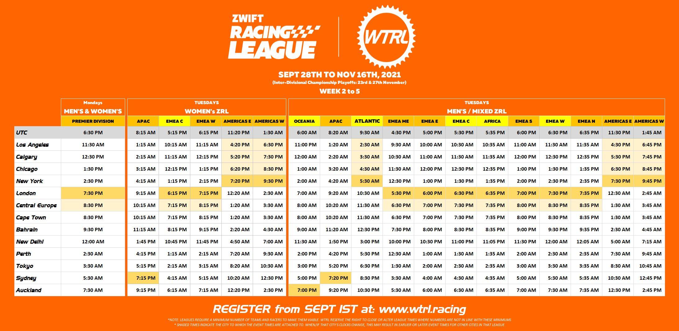 Zwift Racing League - Week 2 to 5 Race Times