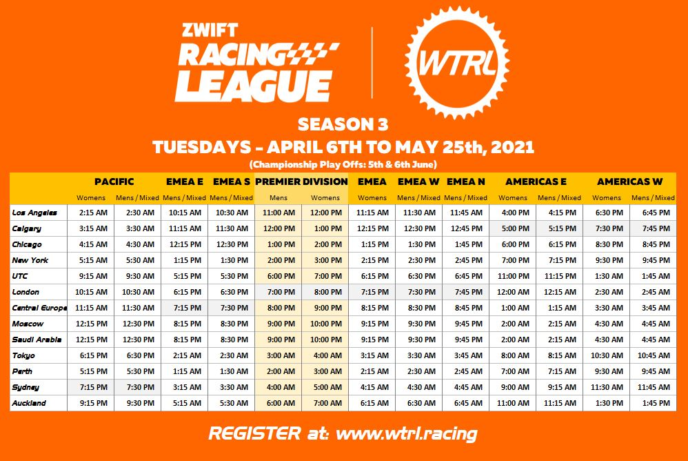Zwift Racing League - Season 3 Race Times