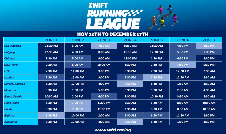 Zwift Running League Season 3