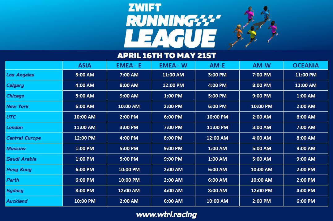 Zwift Running League Event Times